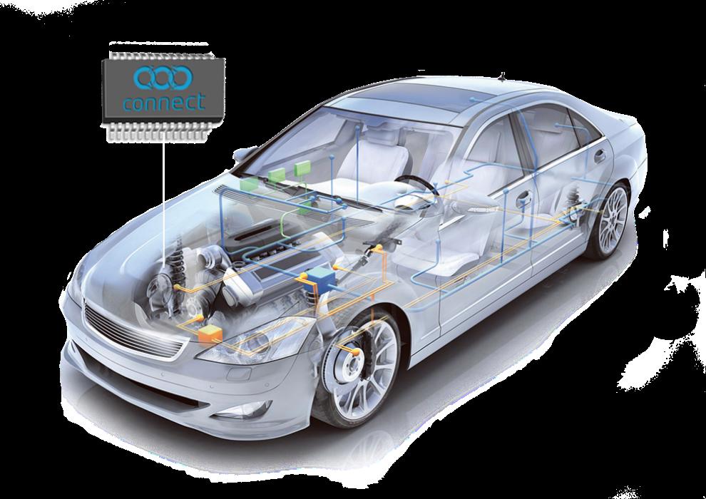 Mobiag car sharing hardware